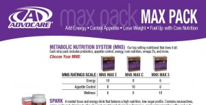 24 Day Challenge Instructions - Brochure - Max Phase
